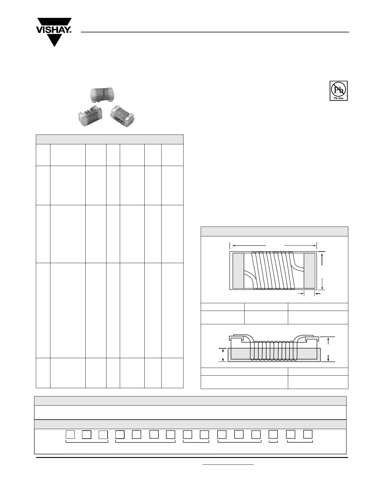 IMC-0402-01 دیتاشیت PDF