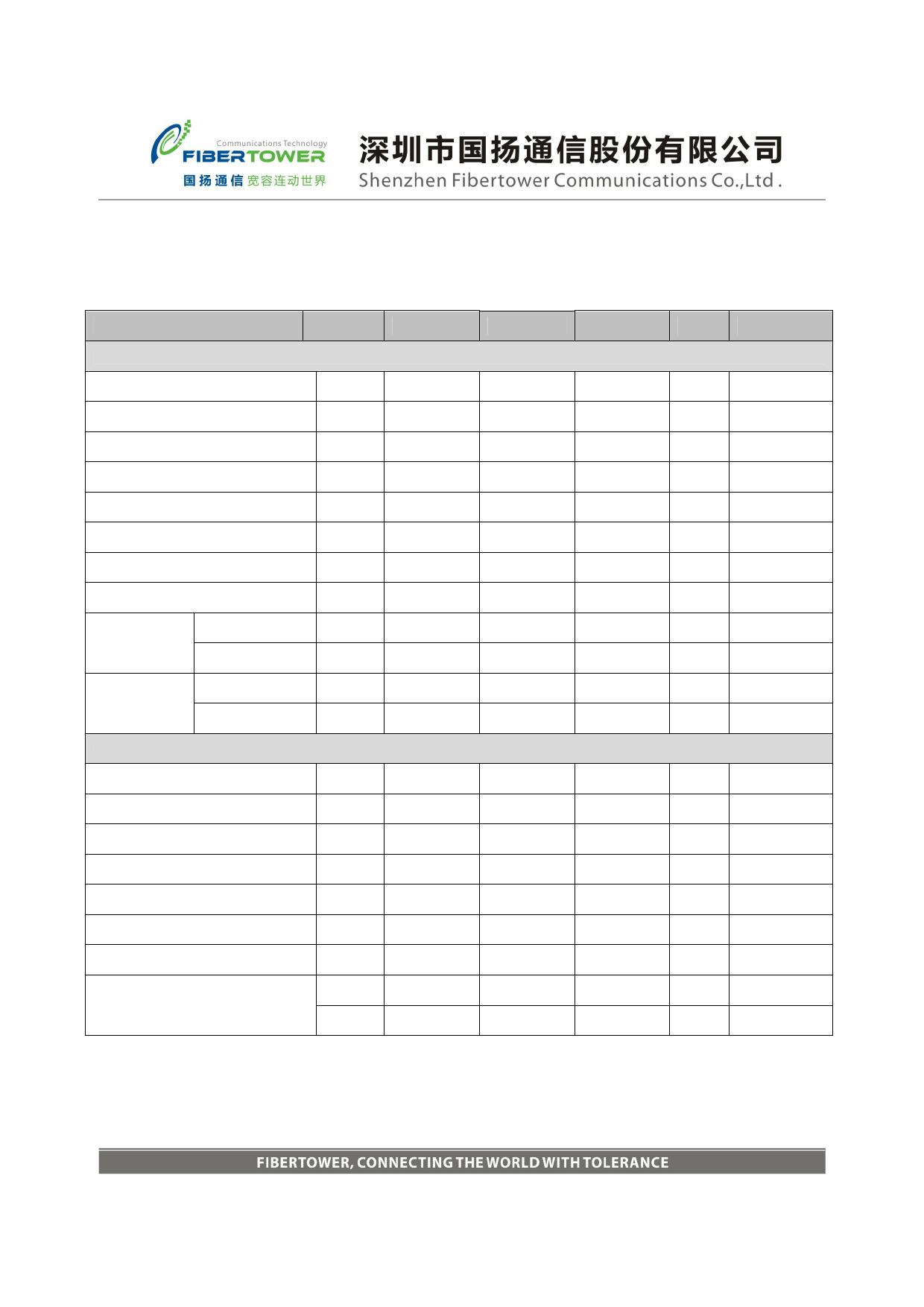 FSP3148-L2DT pdf, ピン配列