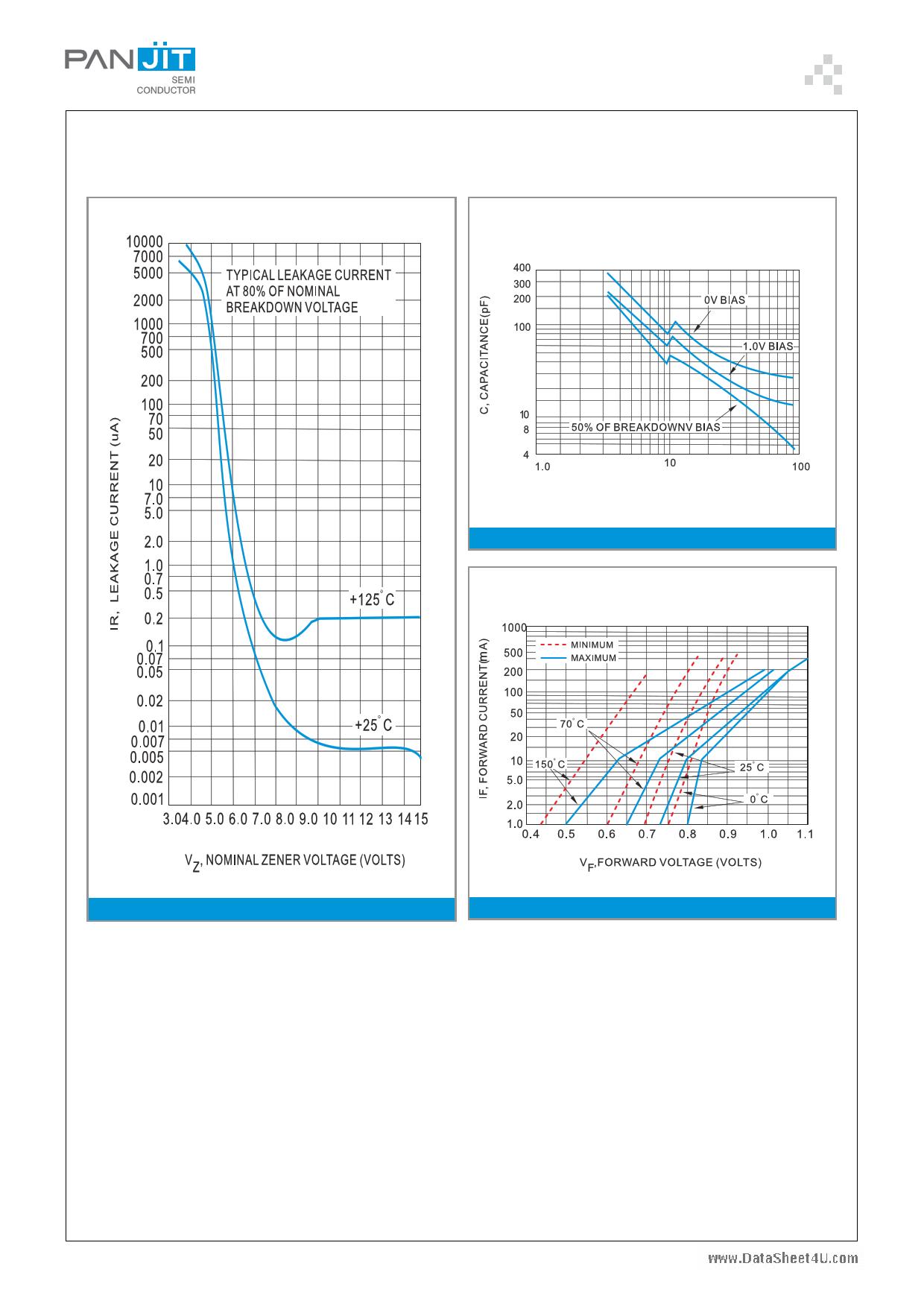 1SMA4762 pdf