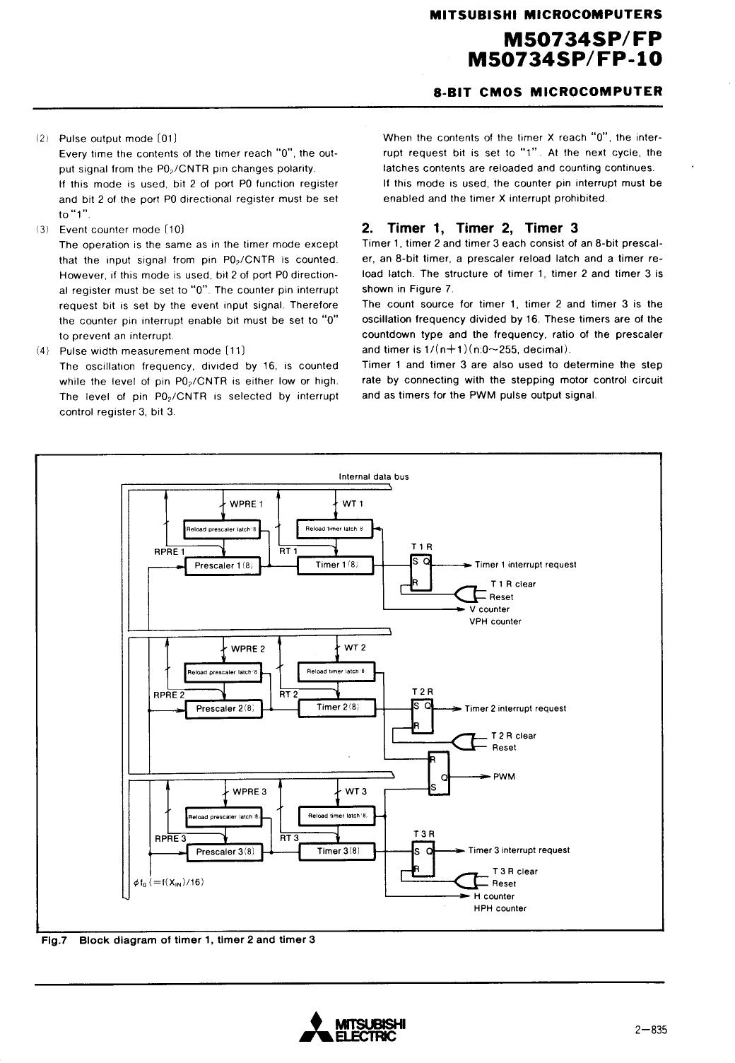 M50734FP arduino