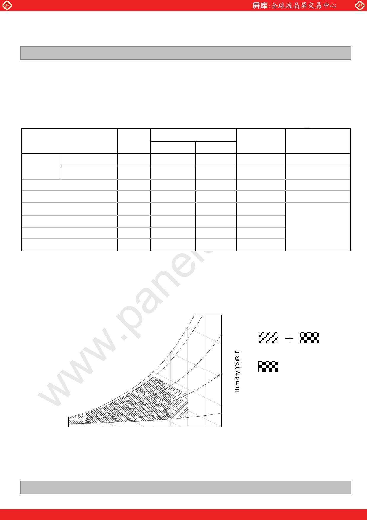 LC320WUD-SBA3 pdf