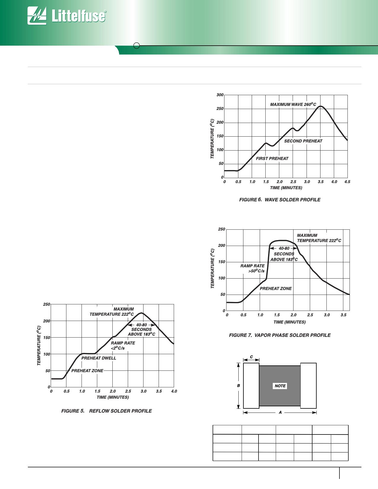 V0603MHS12 pdf, ピン配列