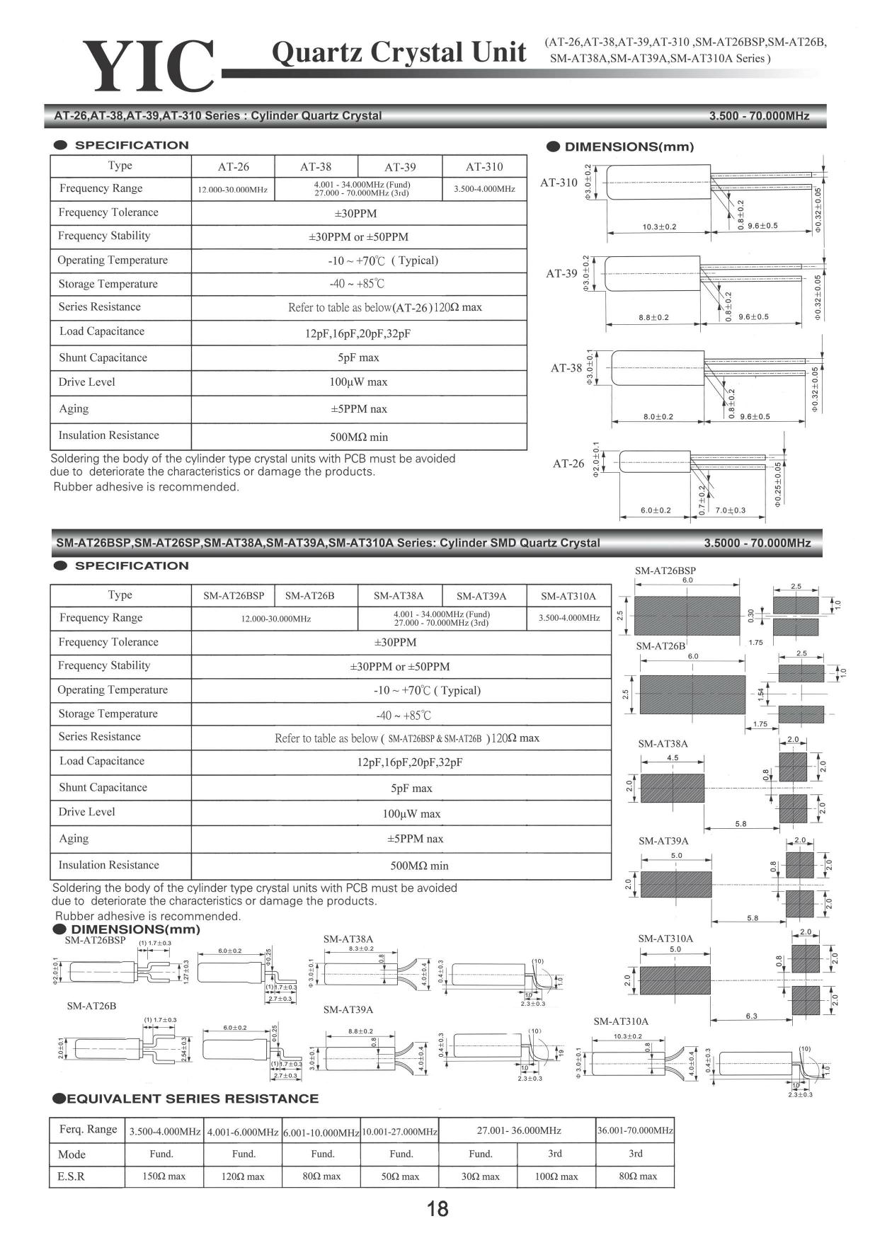 AT-310 データシート, ピン配置, 機能