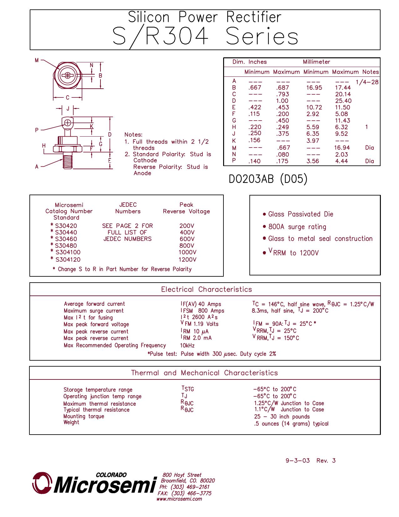 1N2022 دیتاشیت PDF