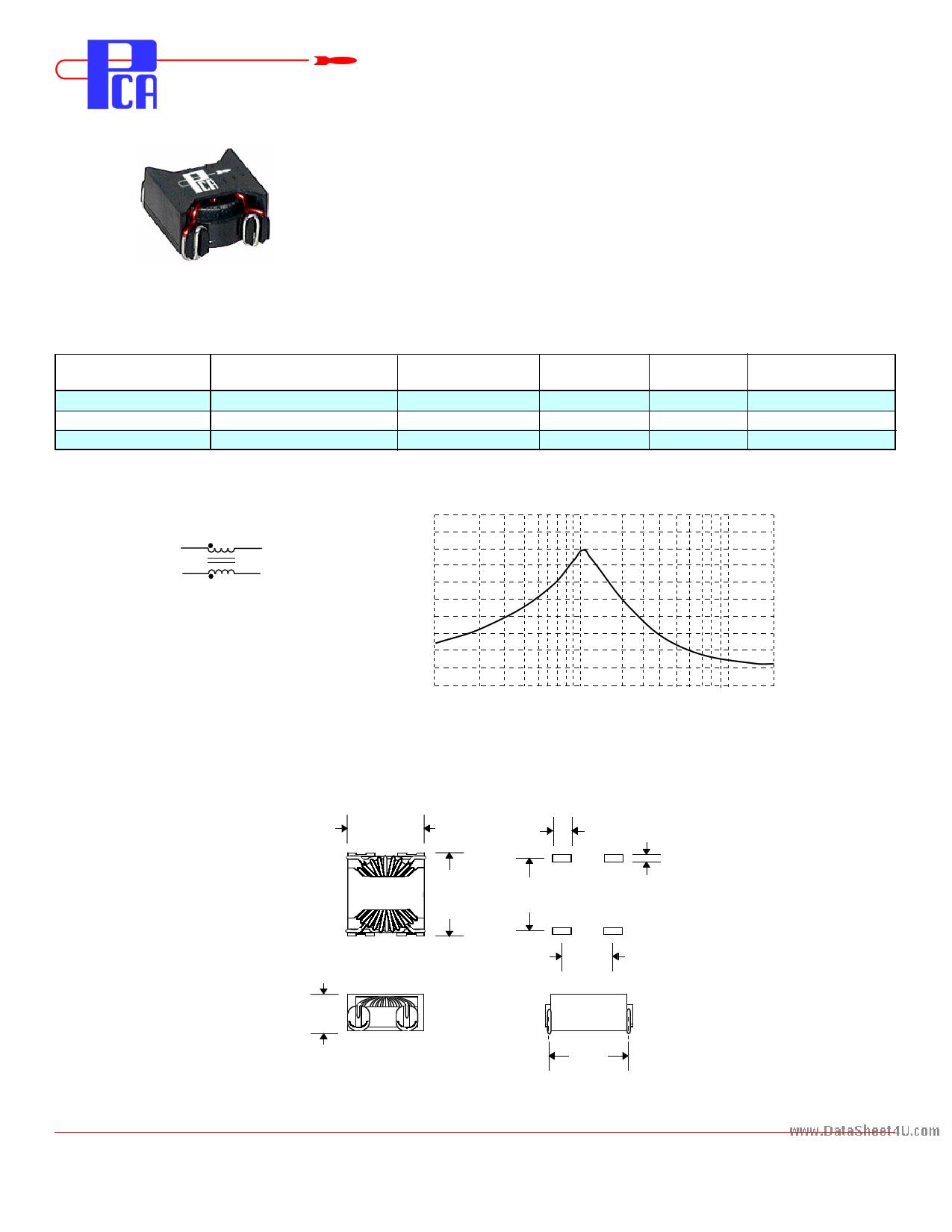 EPZ3001G دیتاشیت PDF