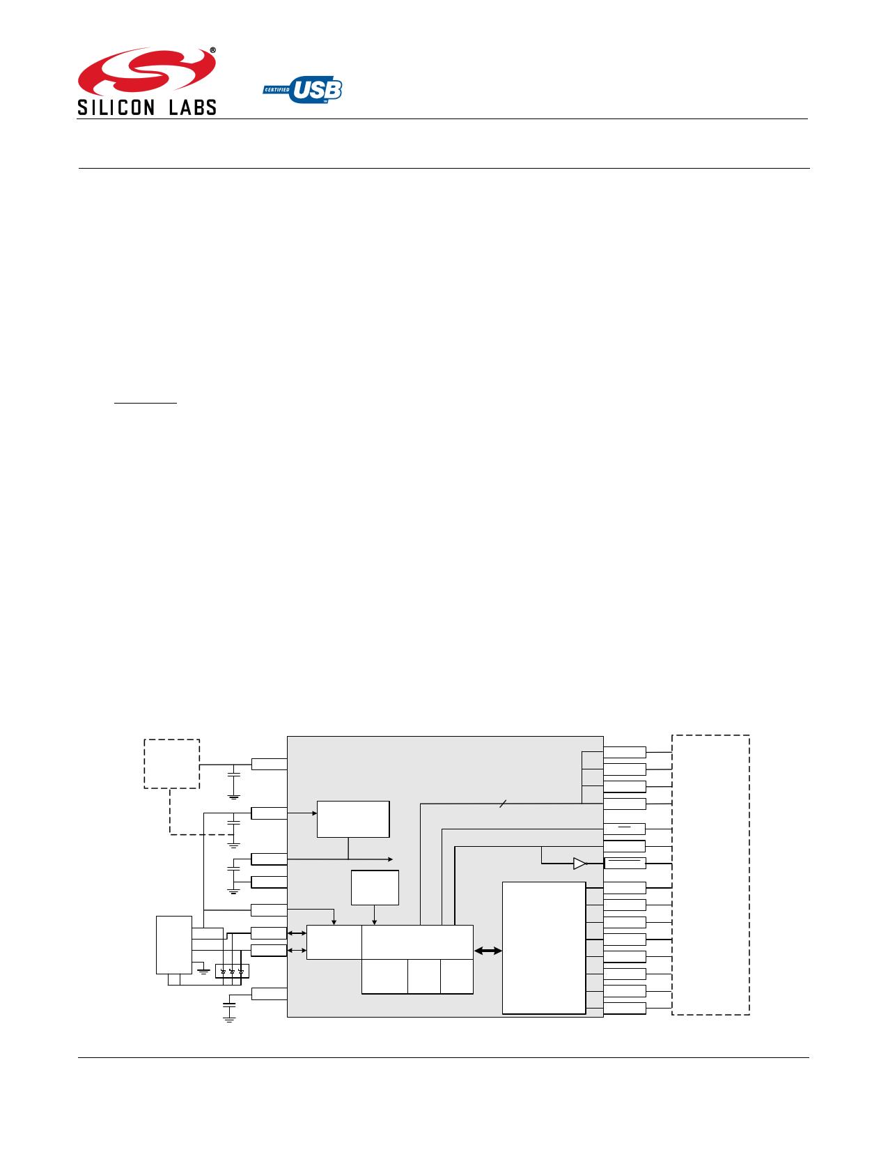 CP2104 datasheet