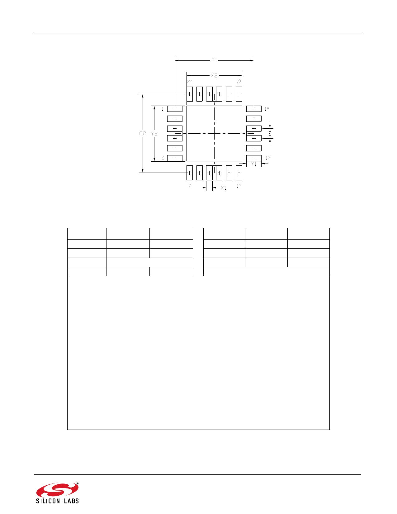 CP2104 arduino