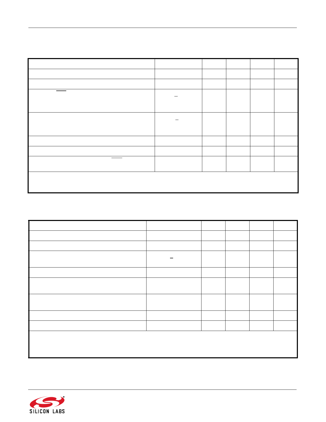 CP2104 pdf