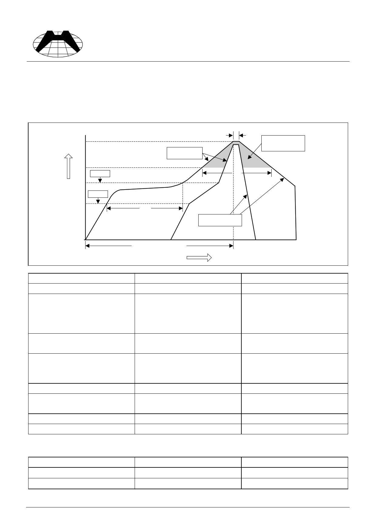 H04N60 pdf, arduino