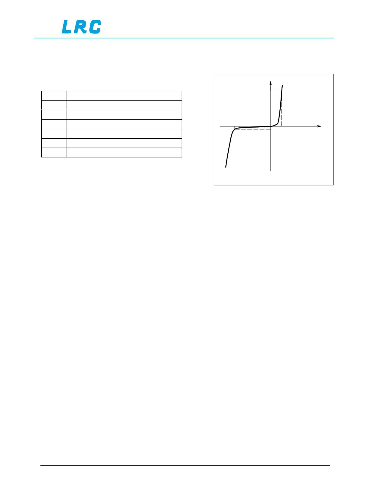 LMSZ4707T1G pdf, schematic
