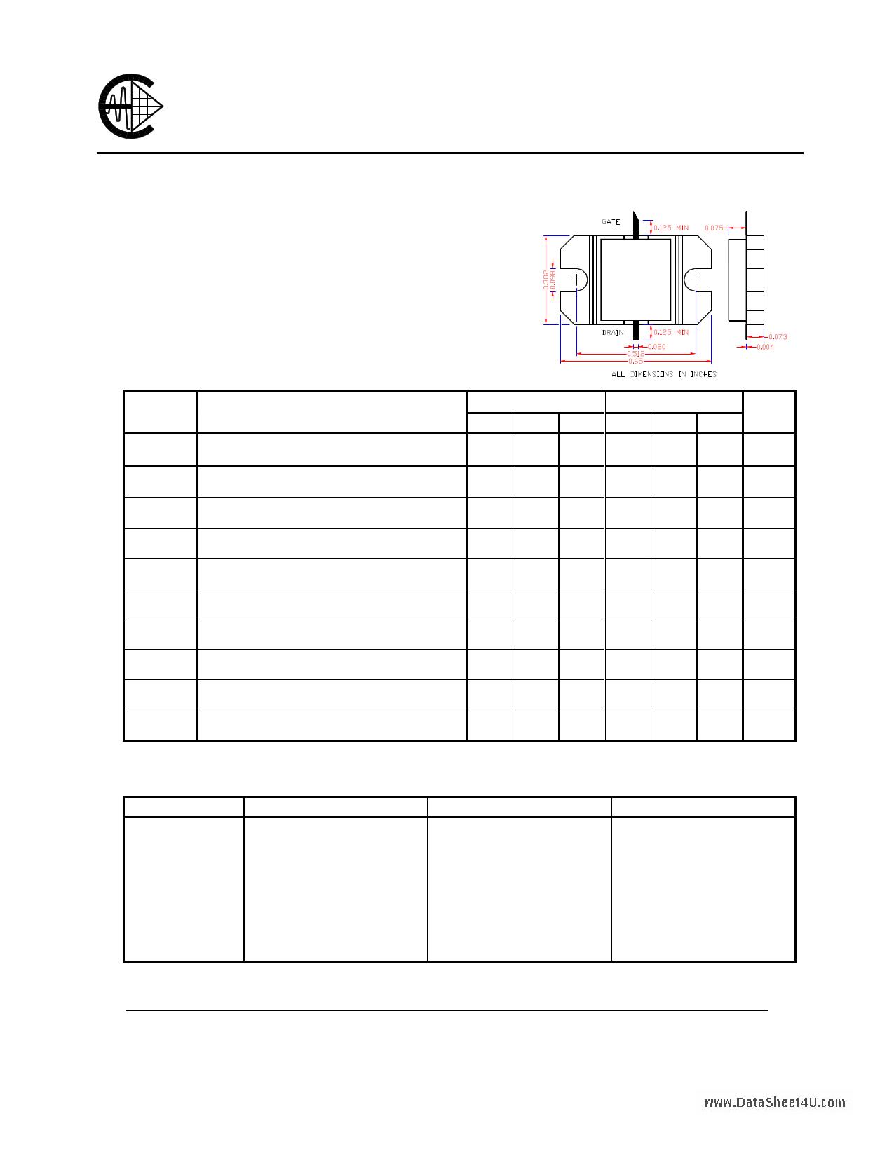 EIA1415-8P دیتاشیت PDF