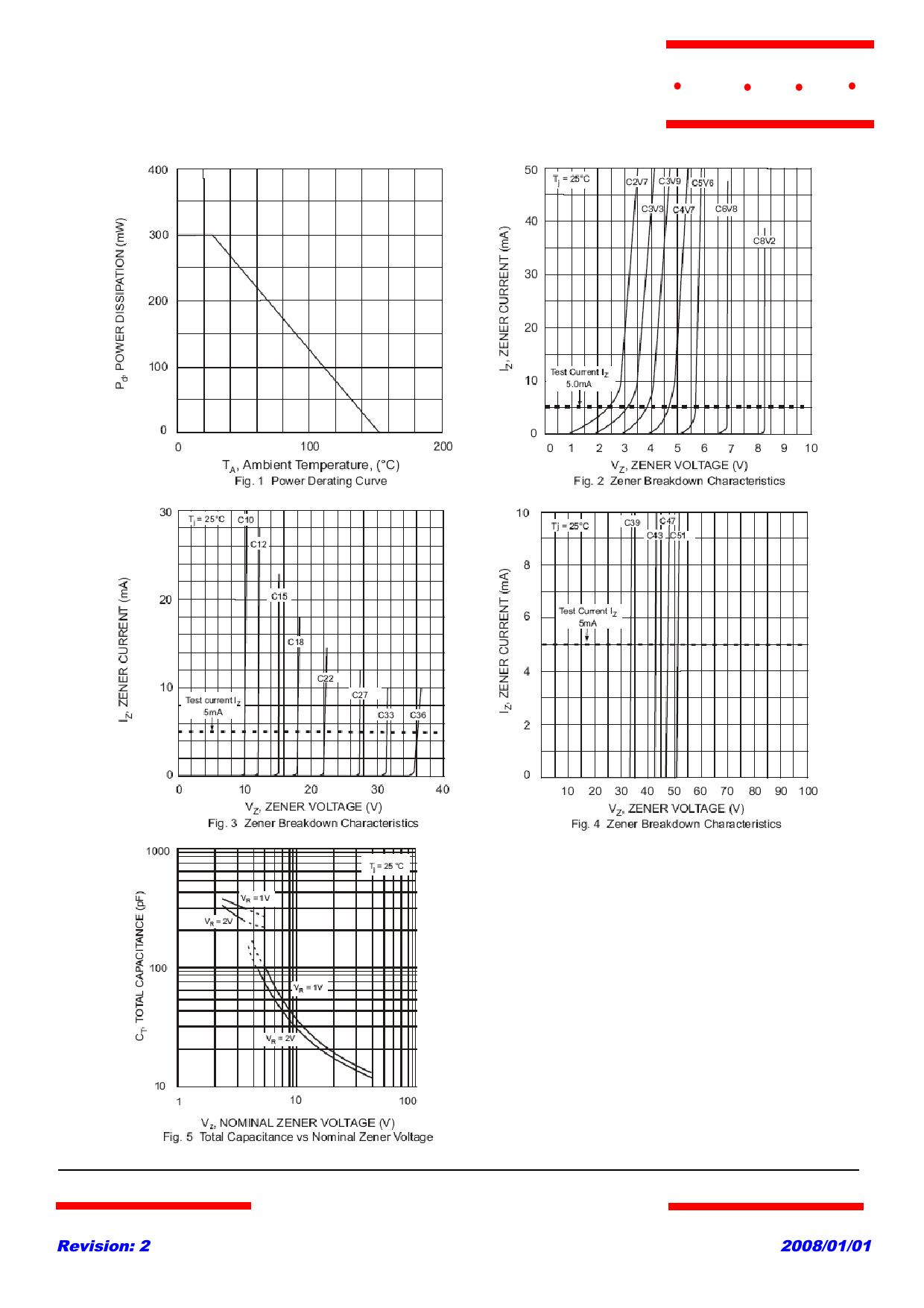datasheet az23c11 pdf  u3010 pinout  u3011