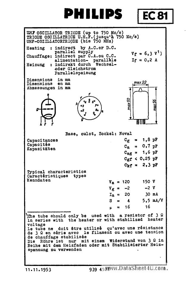 EC81 دیتاشیت PDF