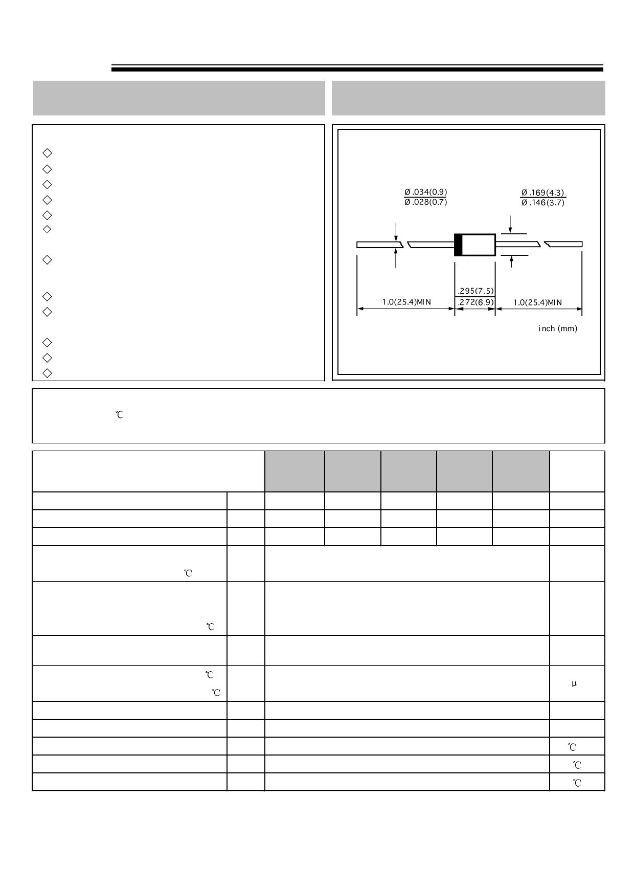 BYW36 Datasheet, BYW36 PDF,ピン配置, 機能