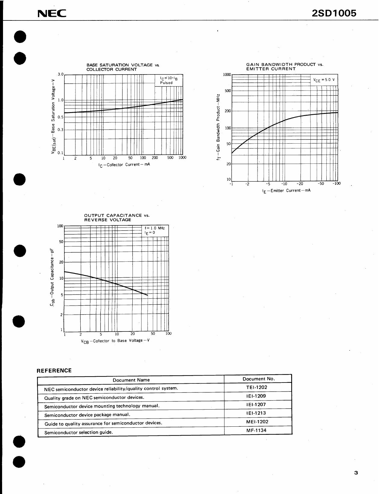 D1005 pdf, 電子部品, 半導体, ピン配列