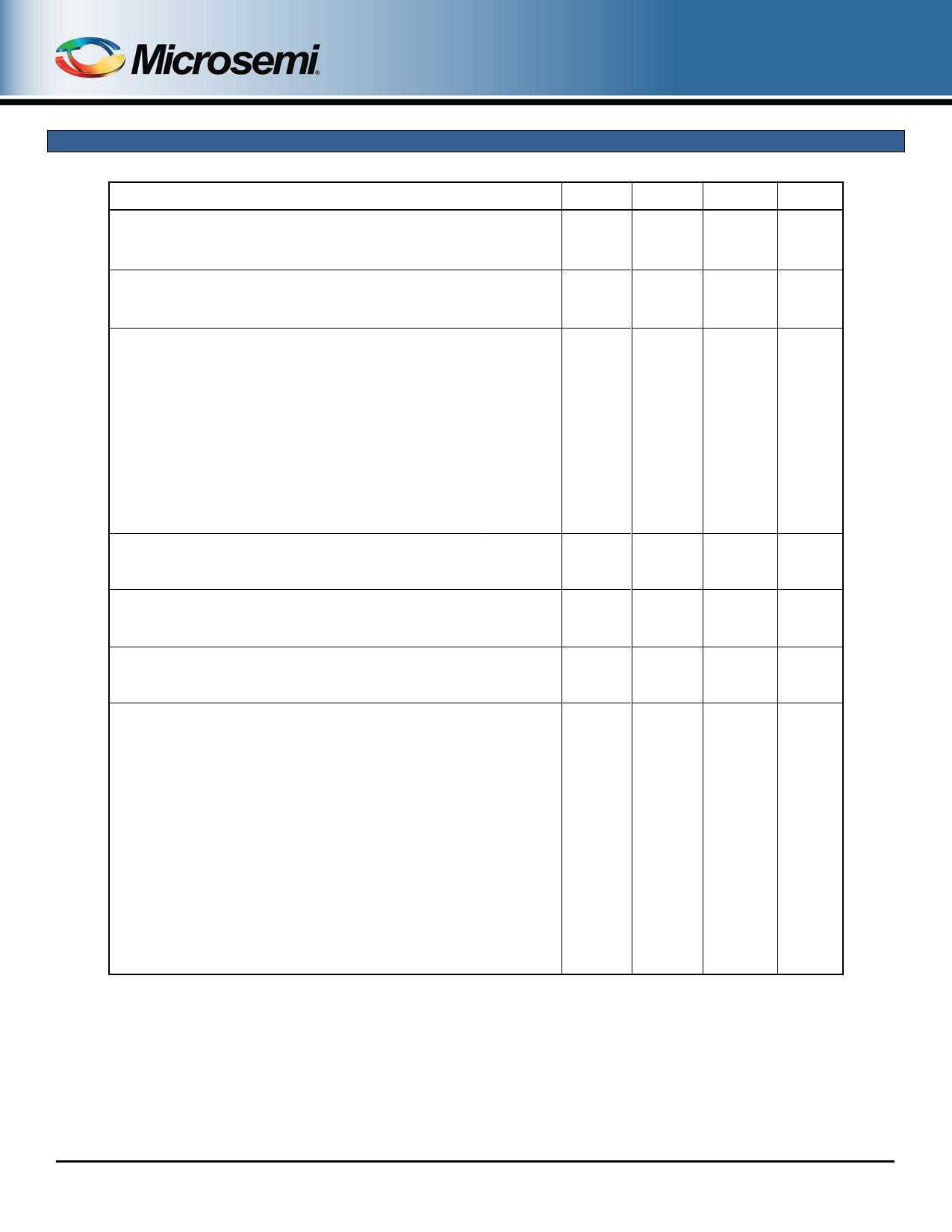 2N690 pdf, 반도체, 판매, 대치품