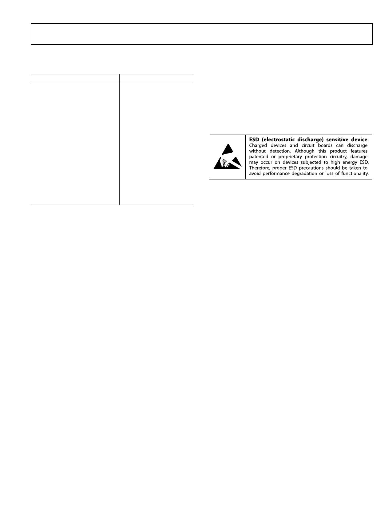 AD5545 pdf