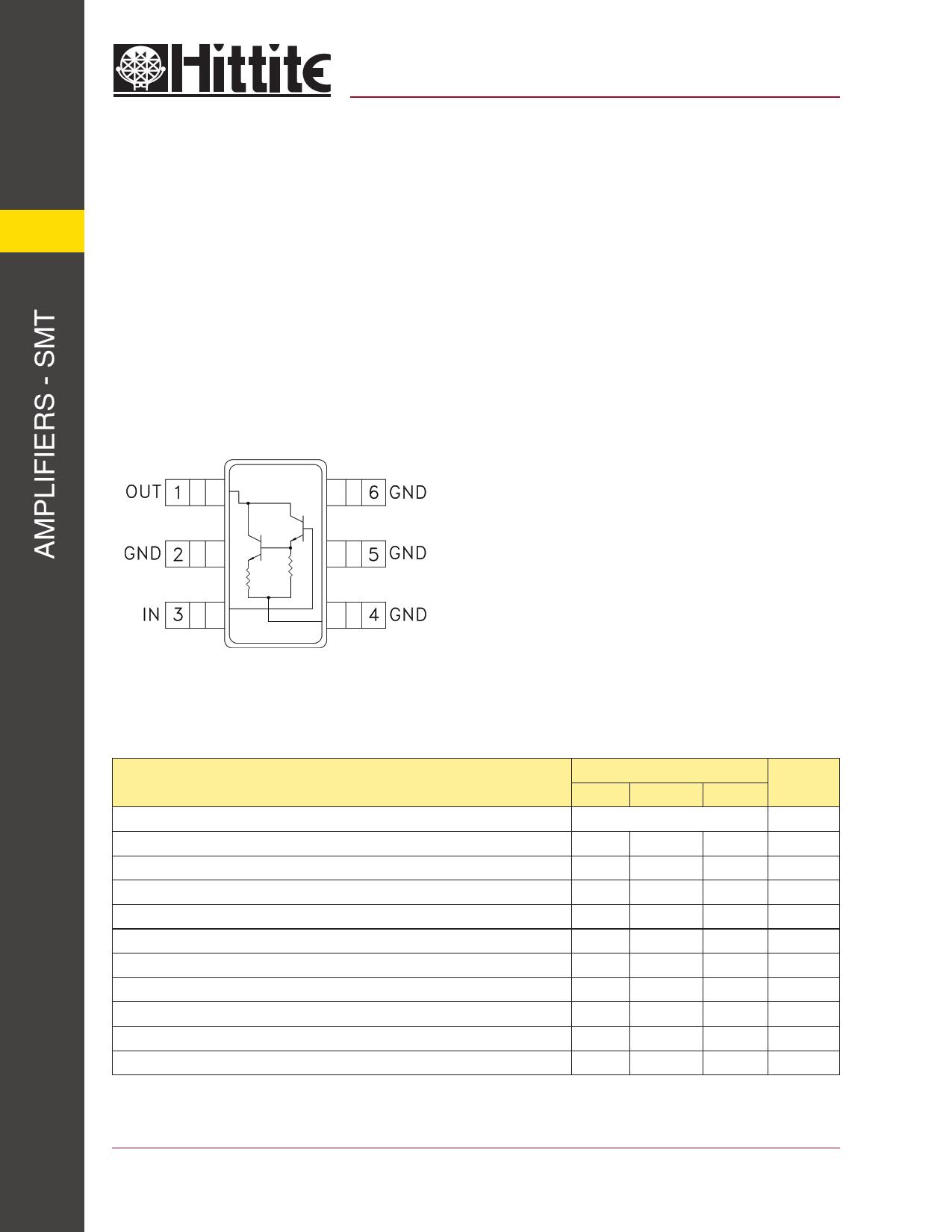 HMC313 دیتاشیت PDF