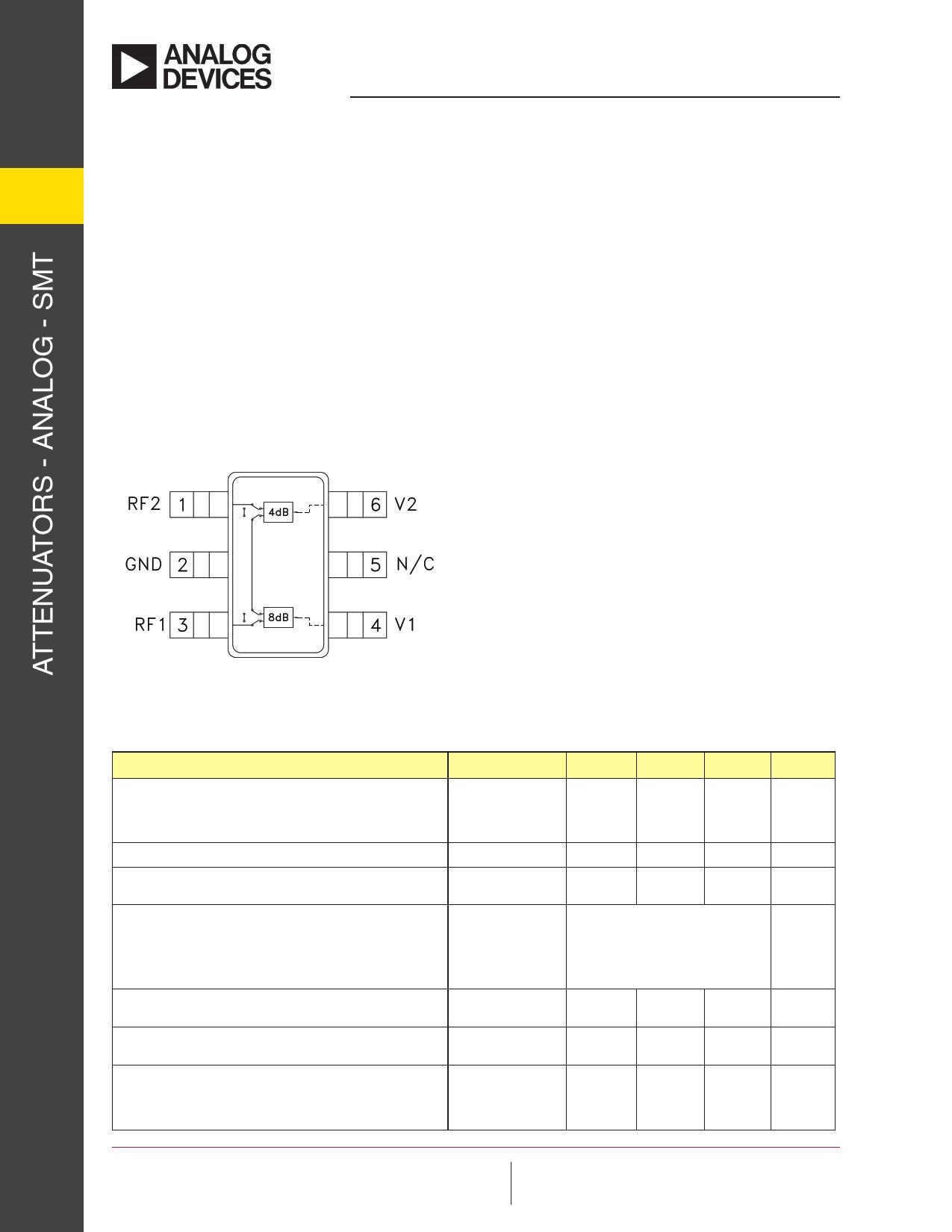 HMC291SE دیتاشیت PDF