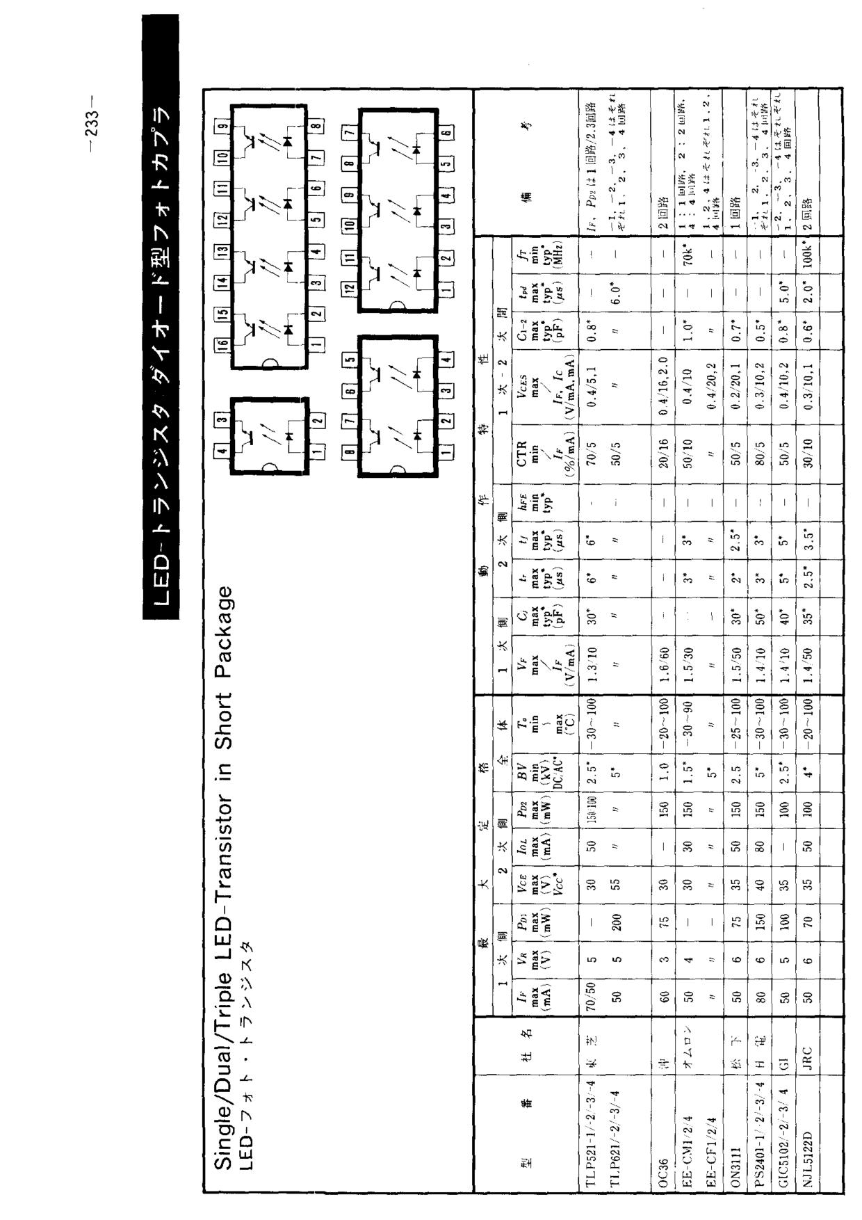 EE-CF1 دیتاشیت PDF