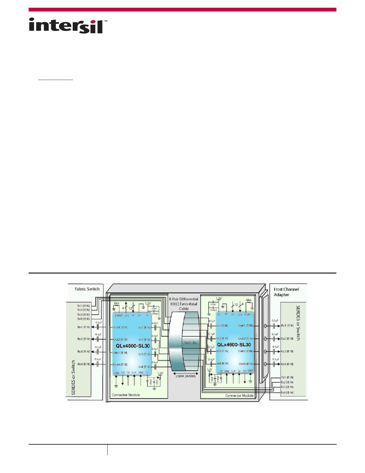 QLx4600-SL30 datasheet