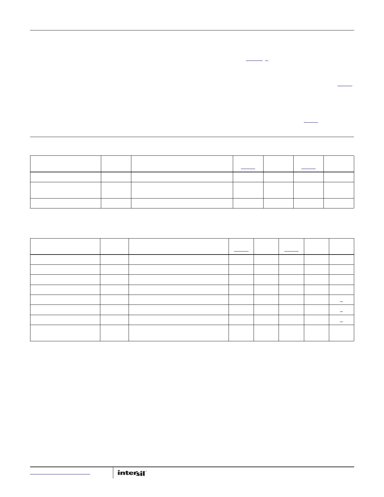 QLx4600-SL30 pdf