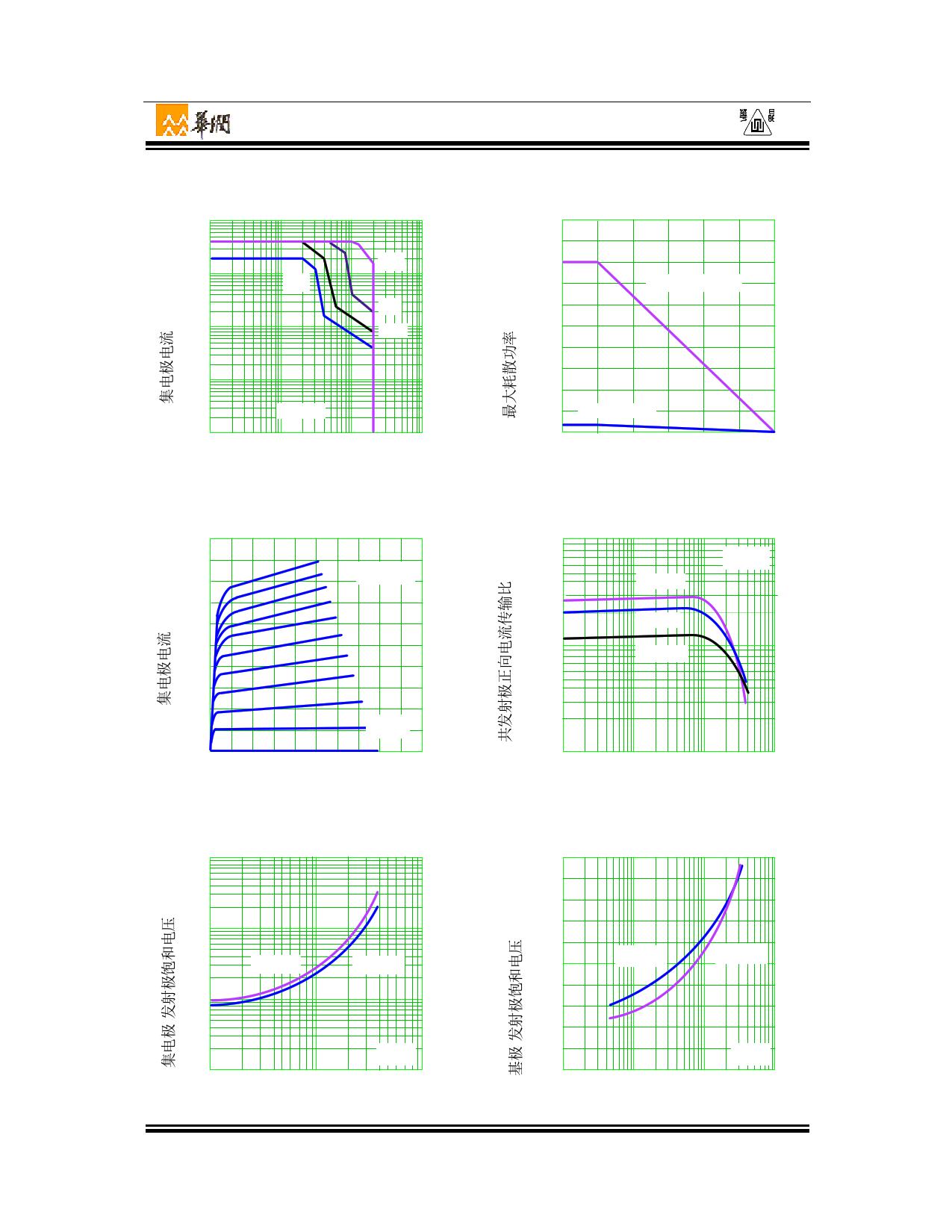 3DD13003W6D pdf, ピン配列
