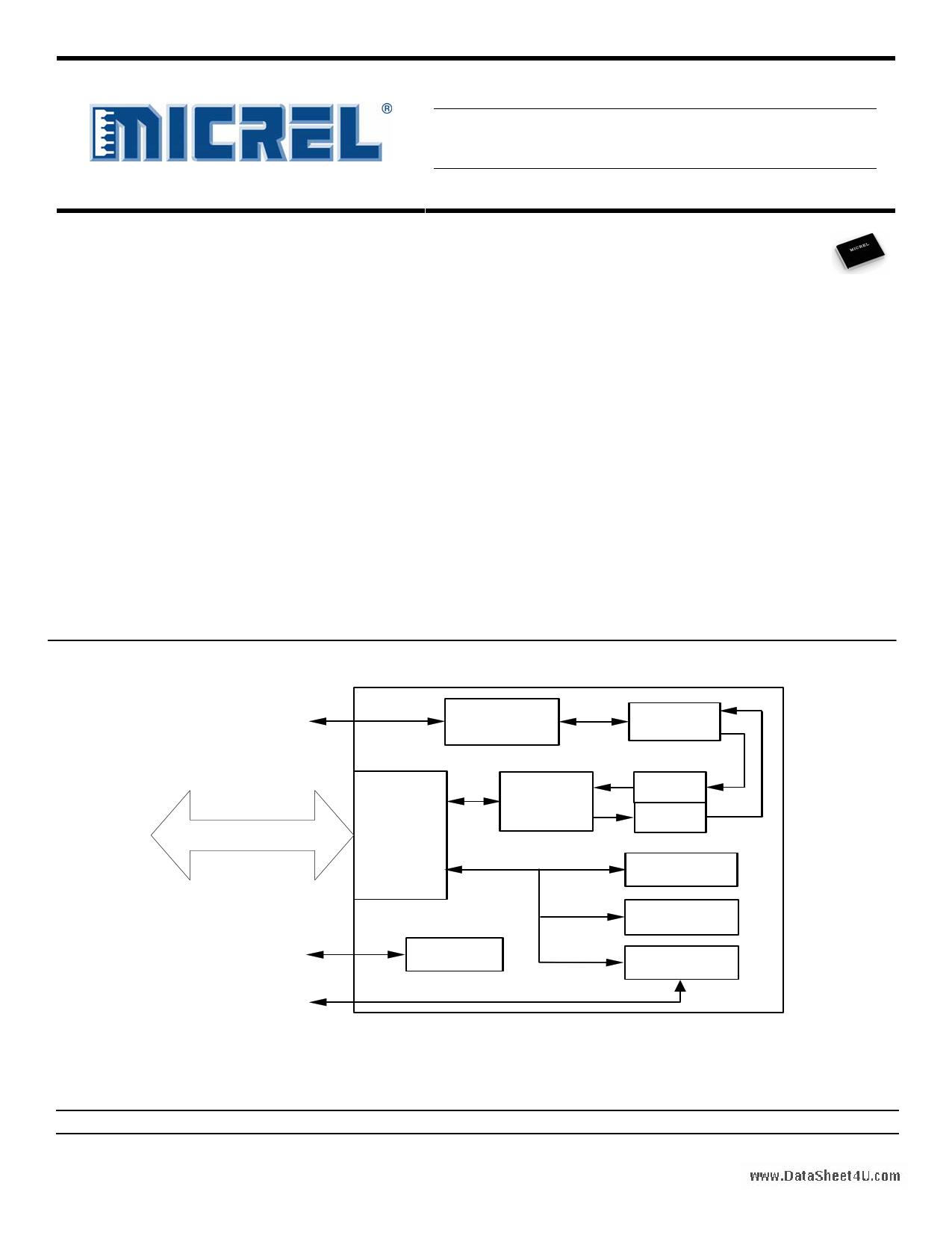 KSZ8841-32MQL دیتاشیت PDF