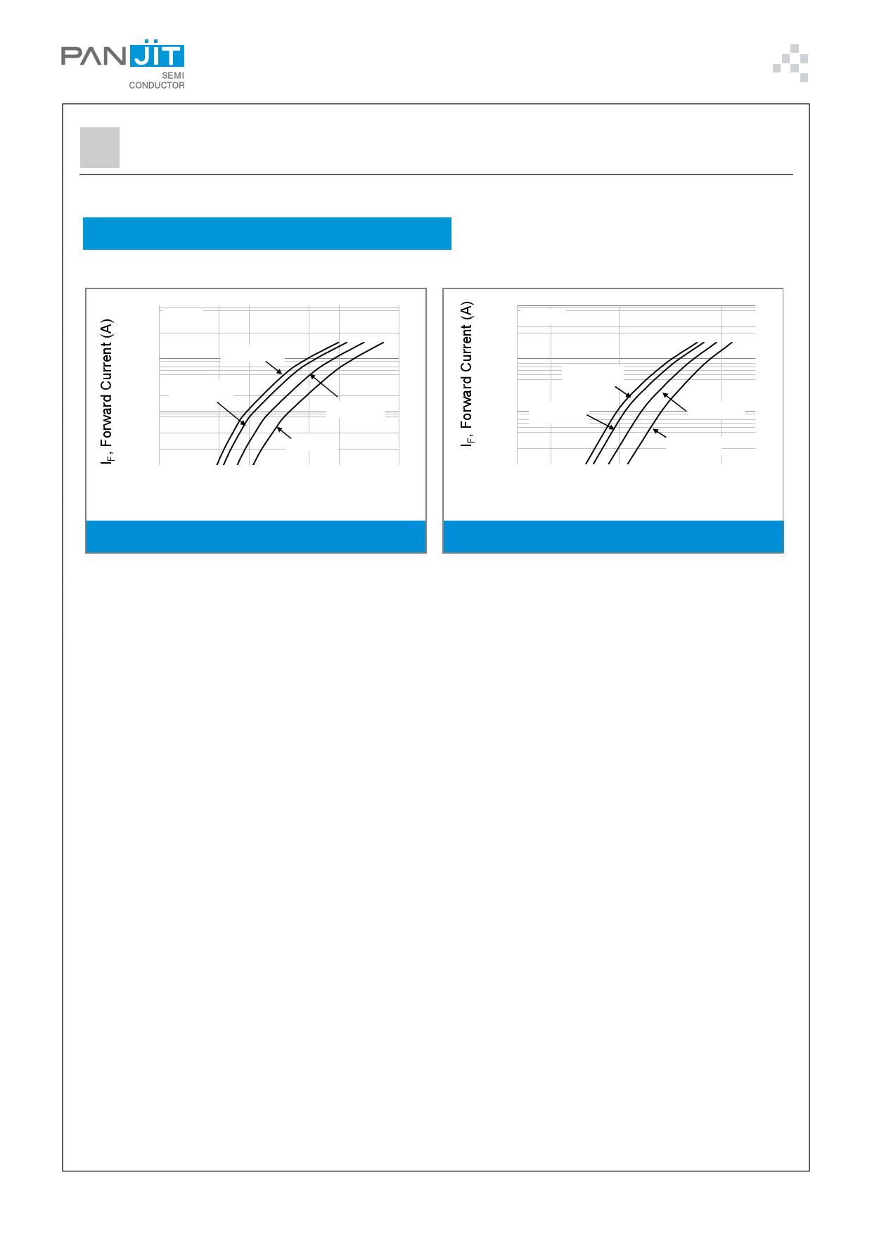 US1AF pdf, ピン配列