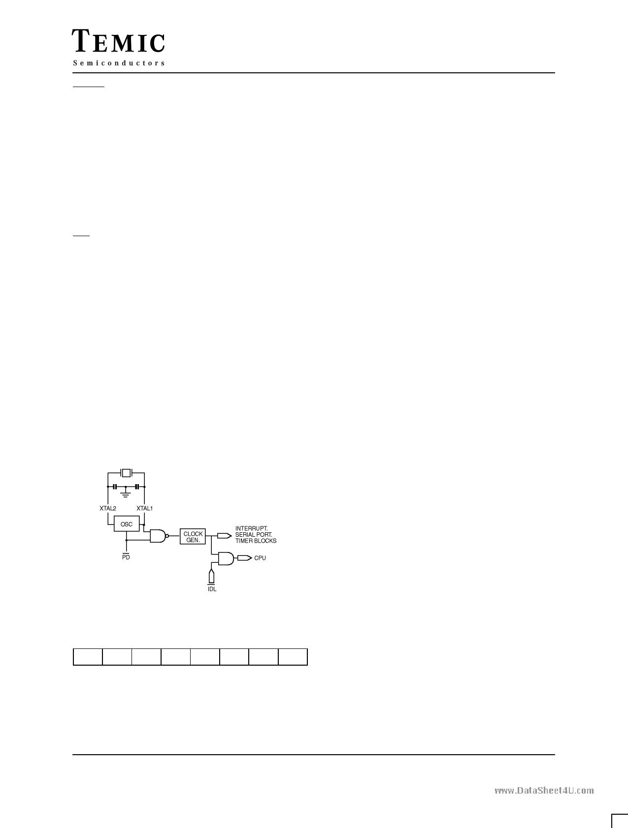 P-80C32 pdf