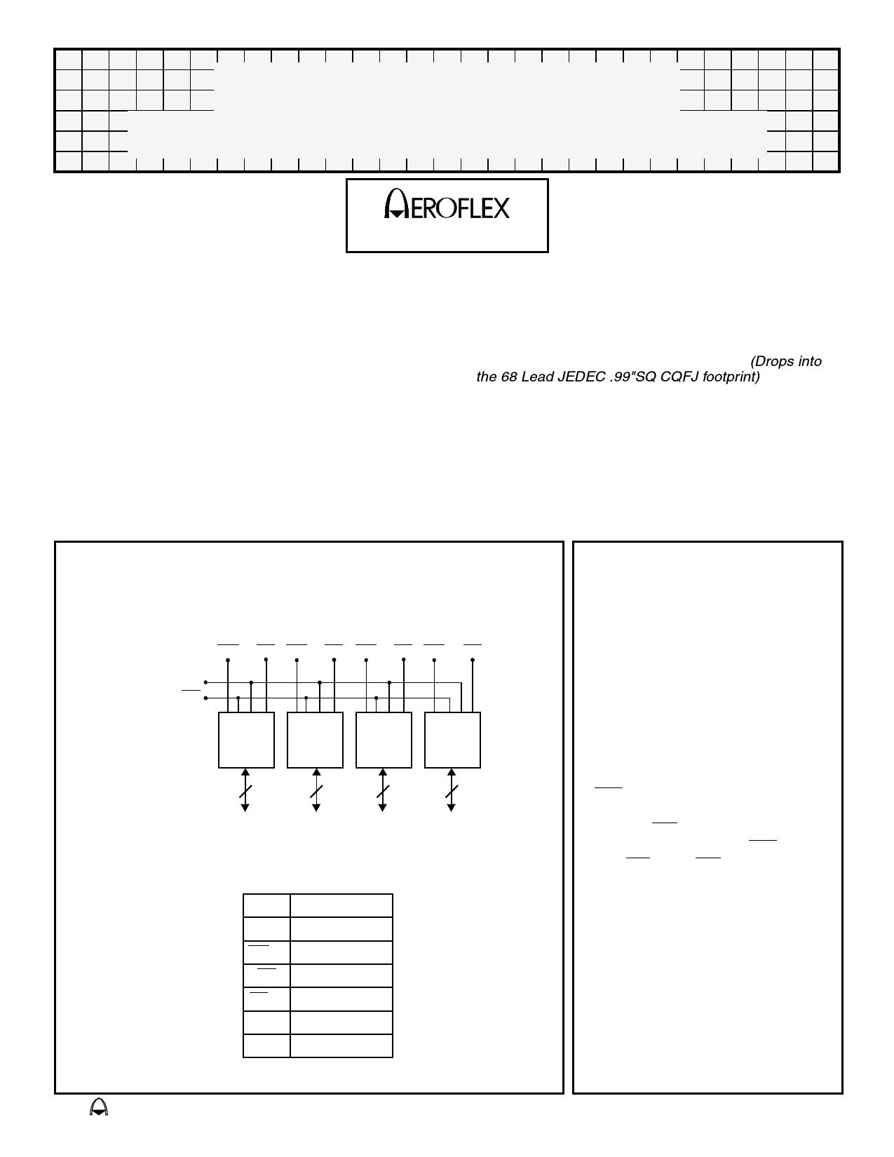 ACT-E128K32N-200P3C دیتاشیت PDF