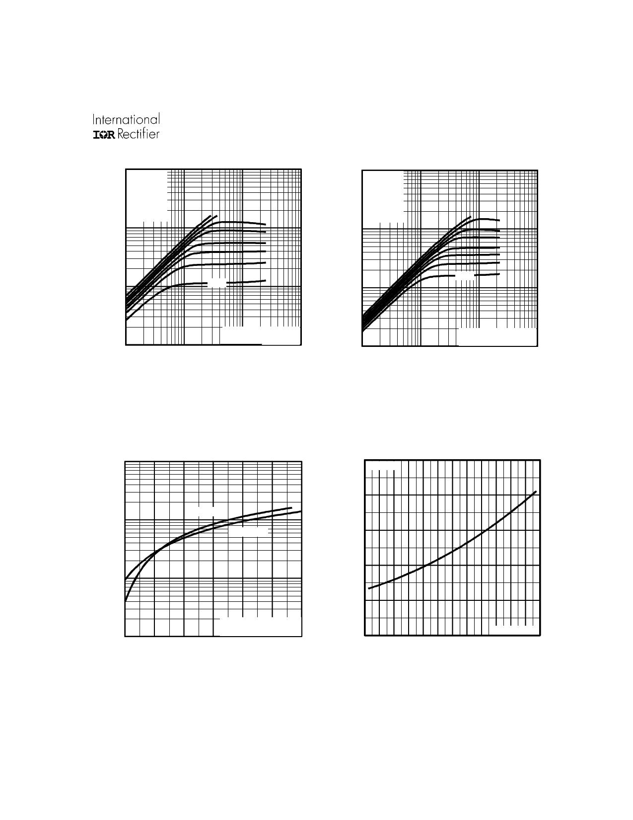 IRFZ44NL pdf, ピン配列