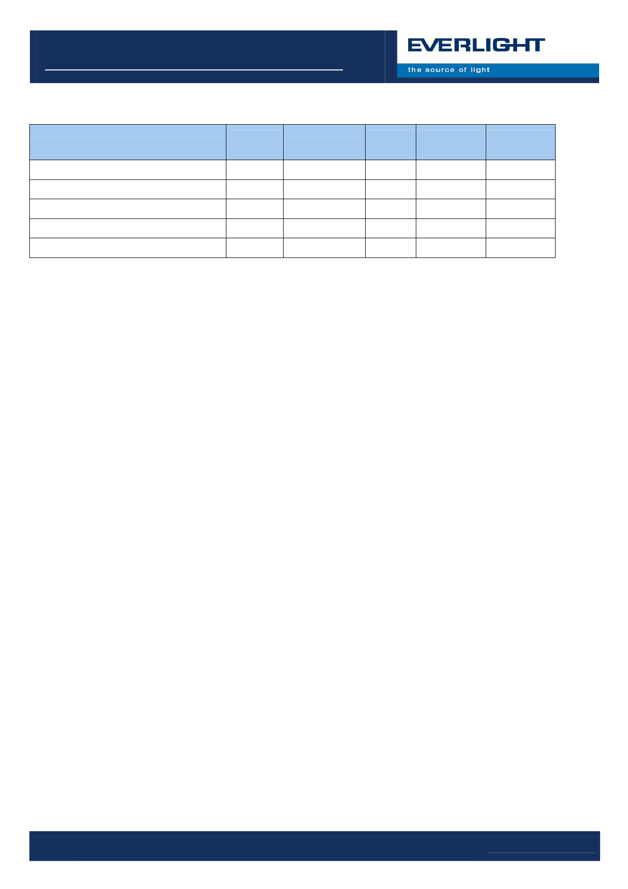 62-227B-LK2C-N3030N4P3S2Z6-2T Даташит, Описание, Даташиты