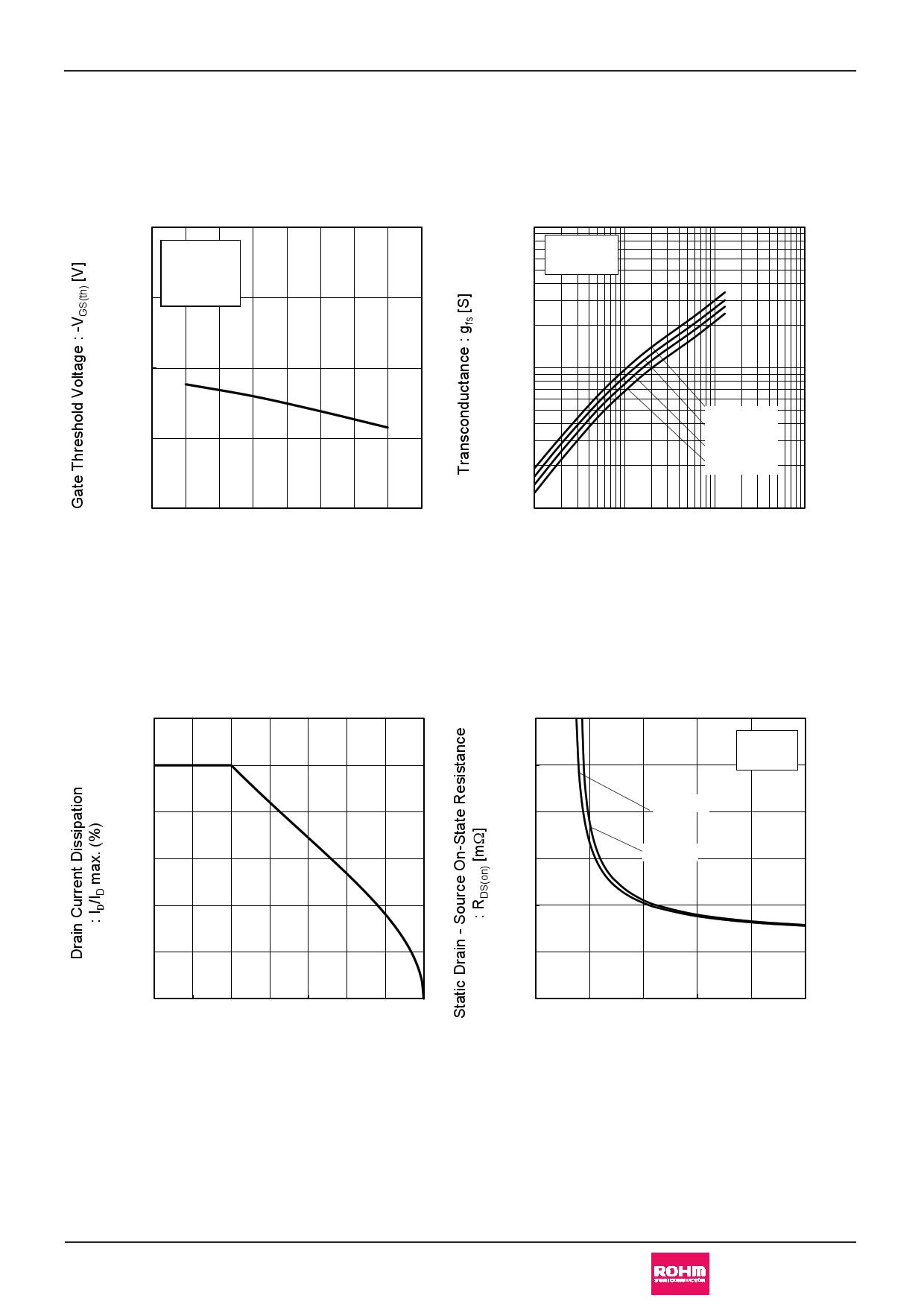 RW1A013ZP Datasheet, Funktion