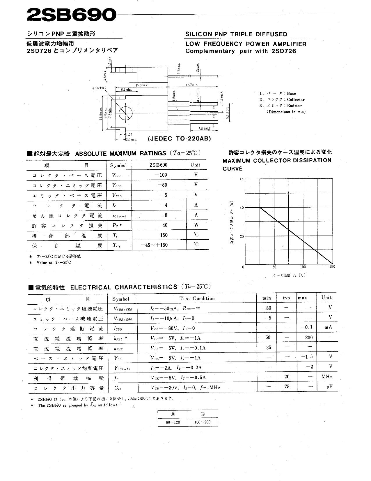 B690 دیتاشیت PDF