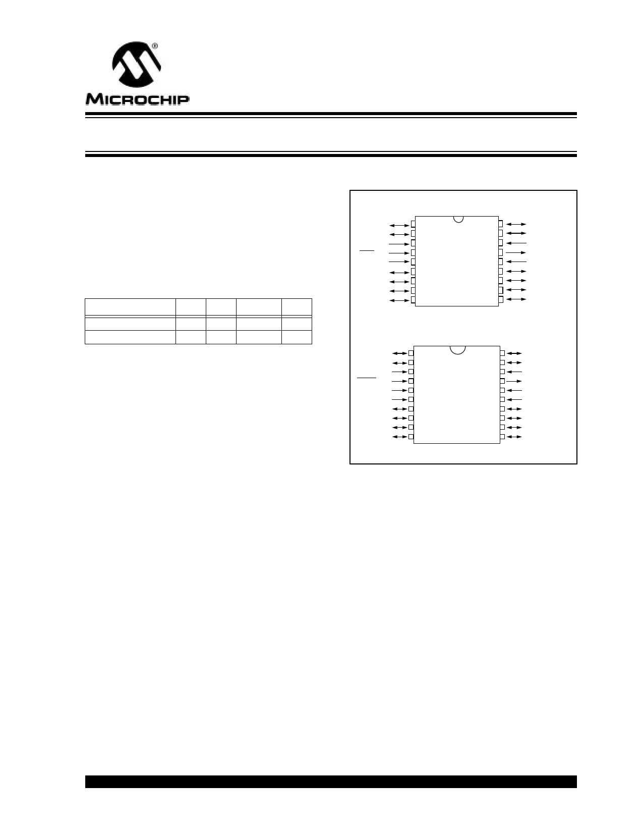 PIC16LV54A datasheet