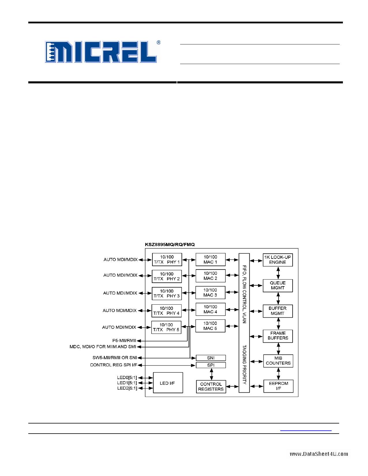 KSZ8895MQ دیتاشیت PDF