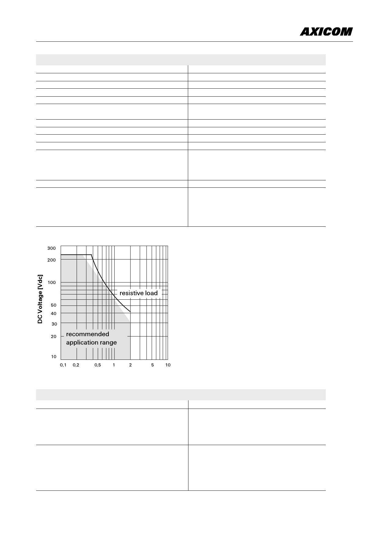 4-1462000-8 pdf