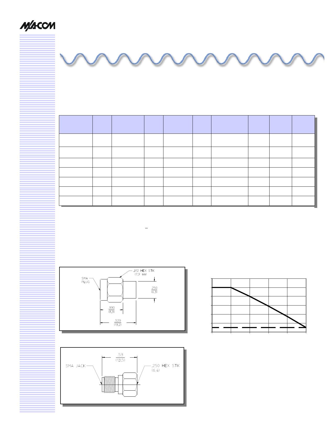 2001-6110-00 دیتاشیت PDF