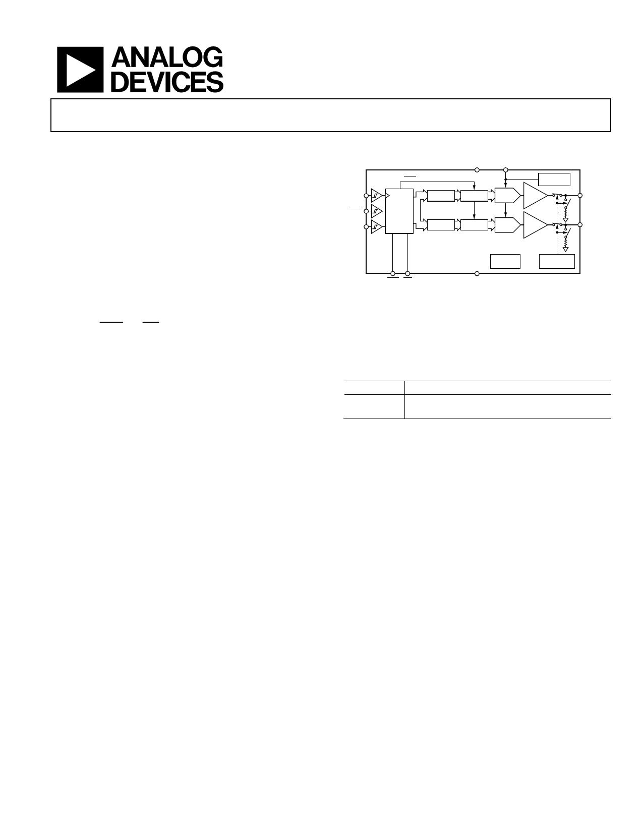 AD5663R datasheet