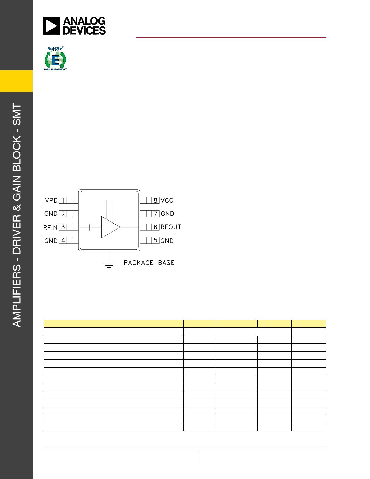 HMC326MS8G دیتاشیت PDF