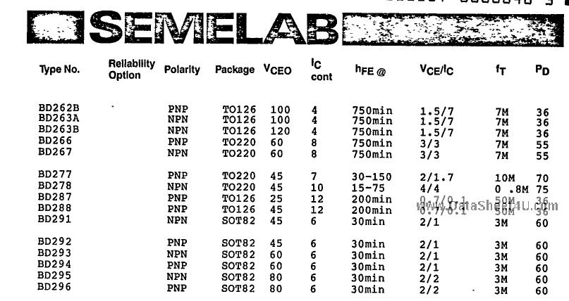 BD288 datasheet