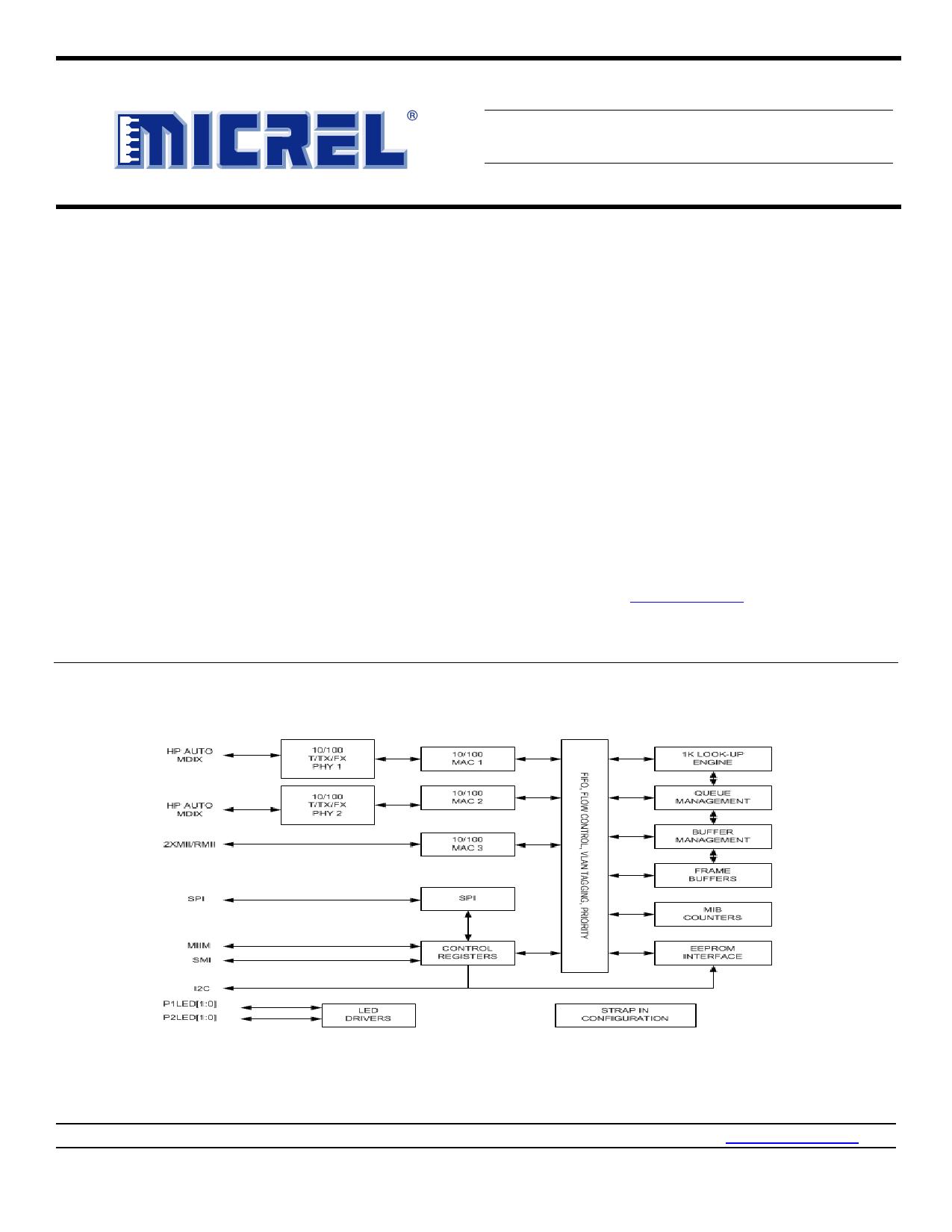 KSZ8873RLL دیتاشیت PDF