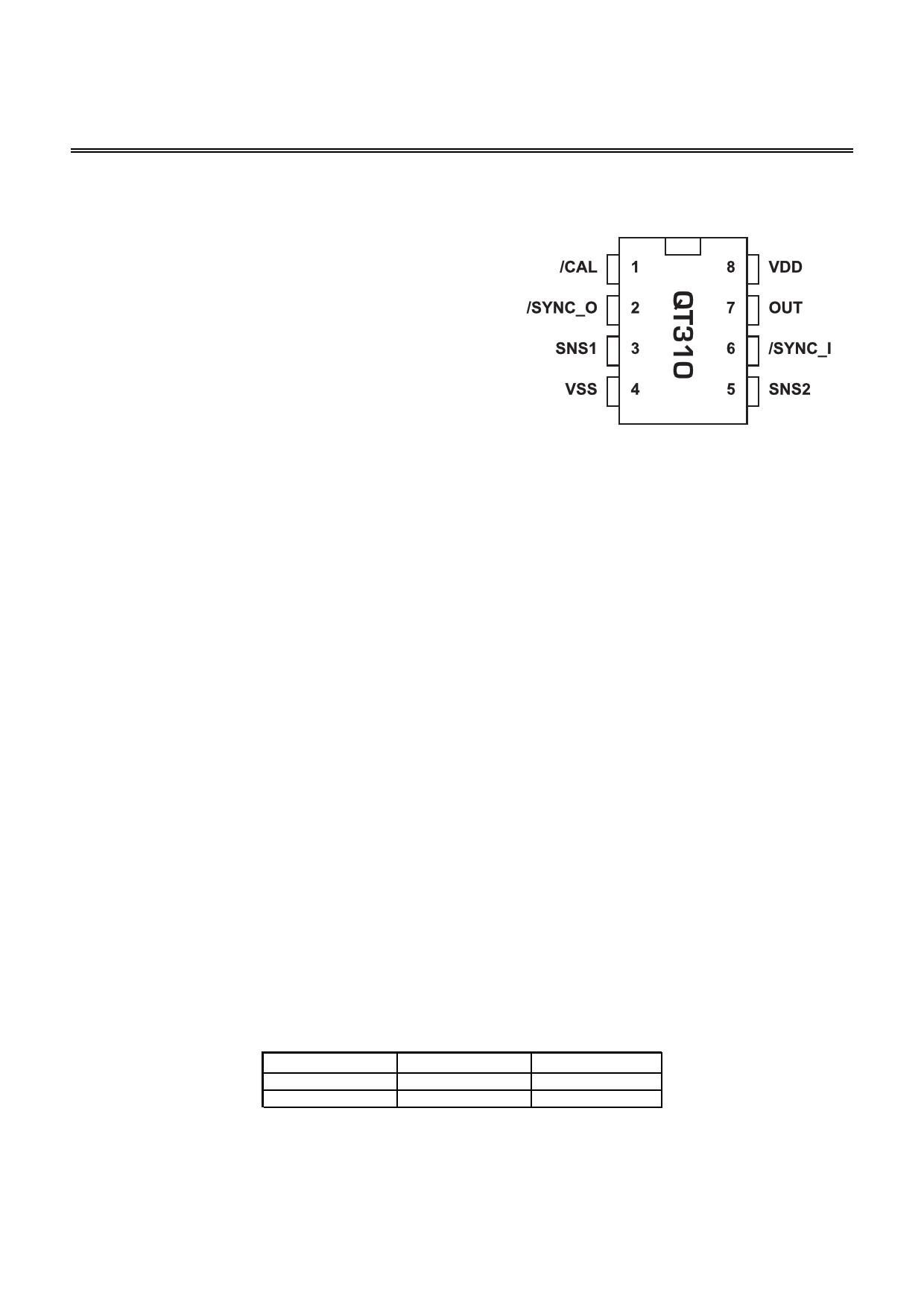 QT310 datasheet