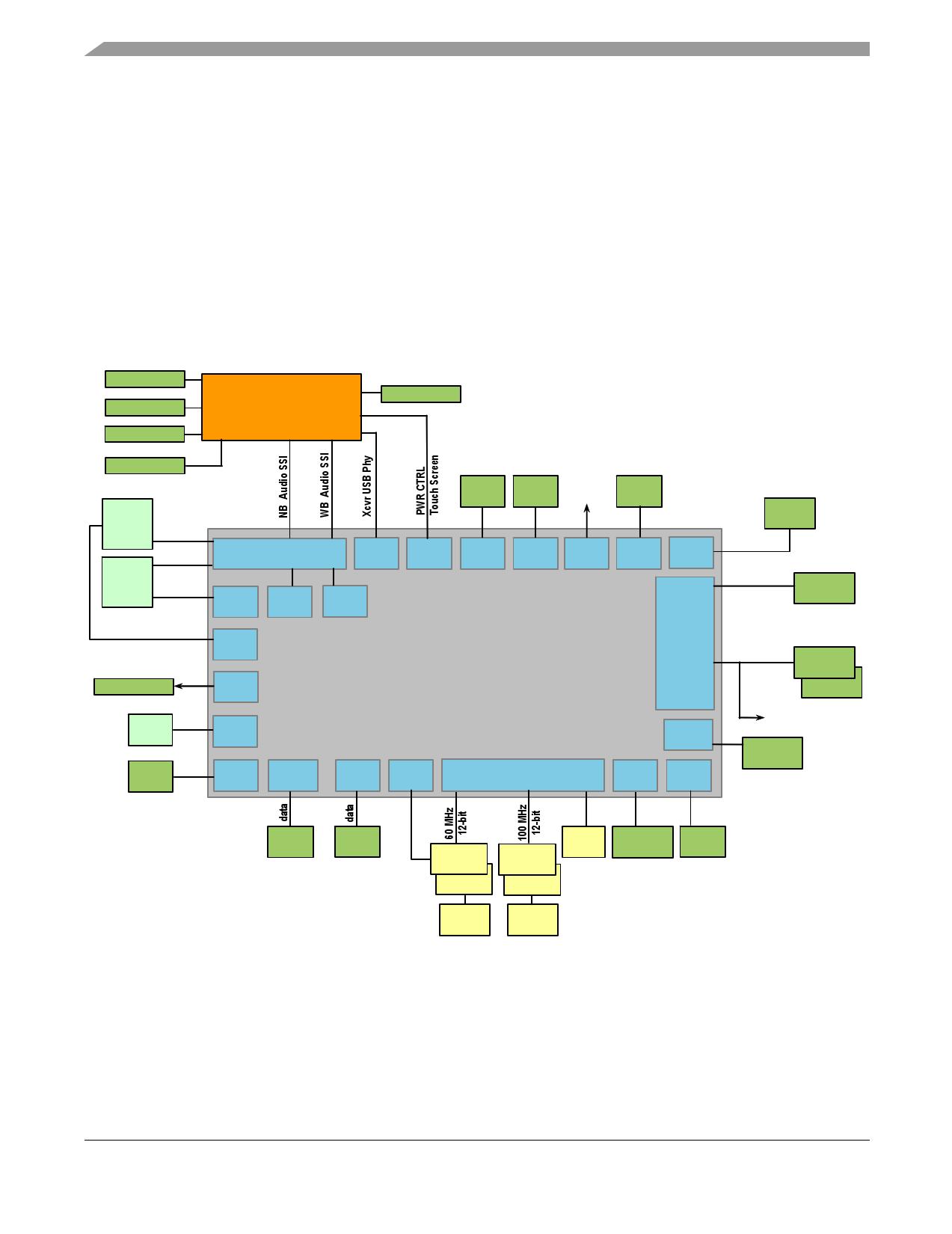I.MX31L arduino