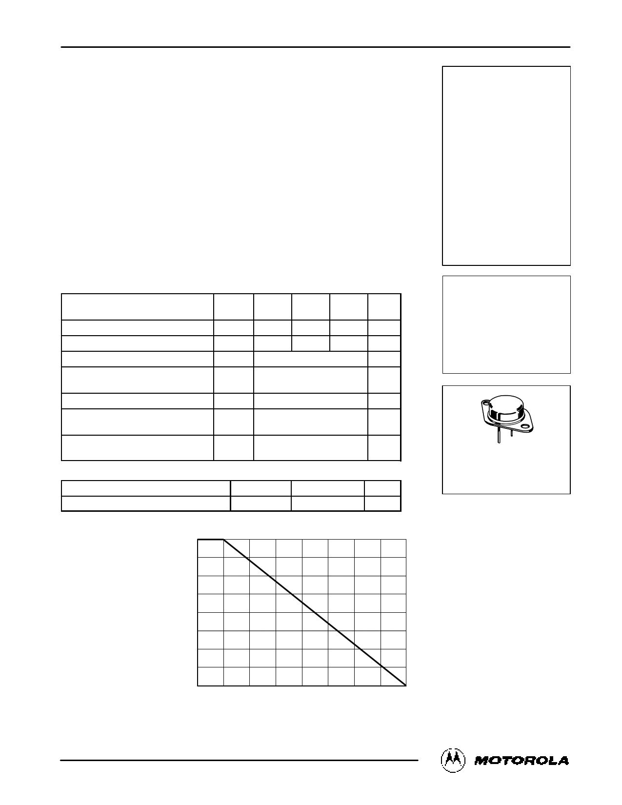 2N6285 دیتاشیت PDF