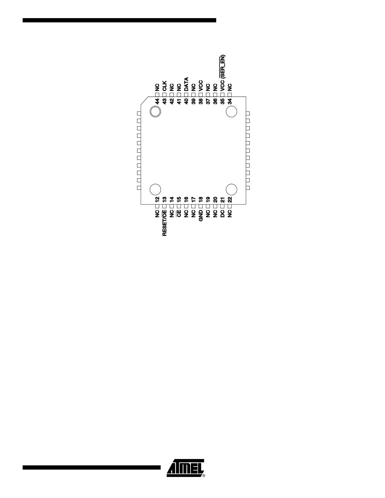 AT17N512-10CC pdf, ピン配列