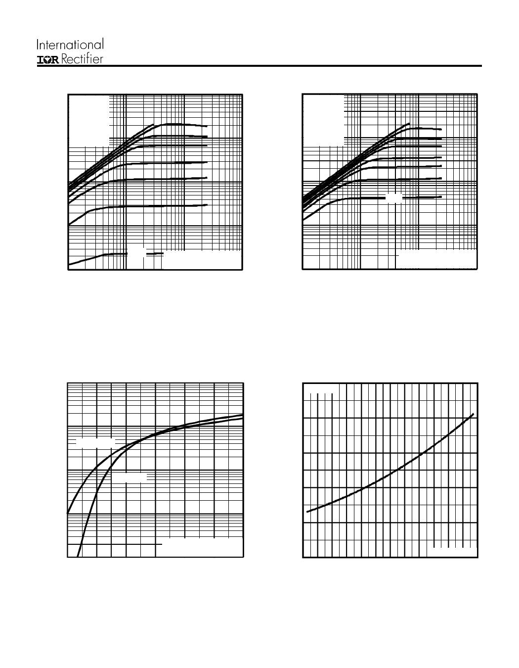 IRFZ48N pdf, ピン配列