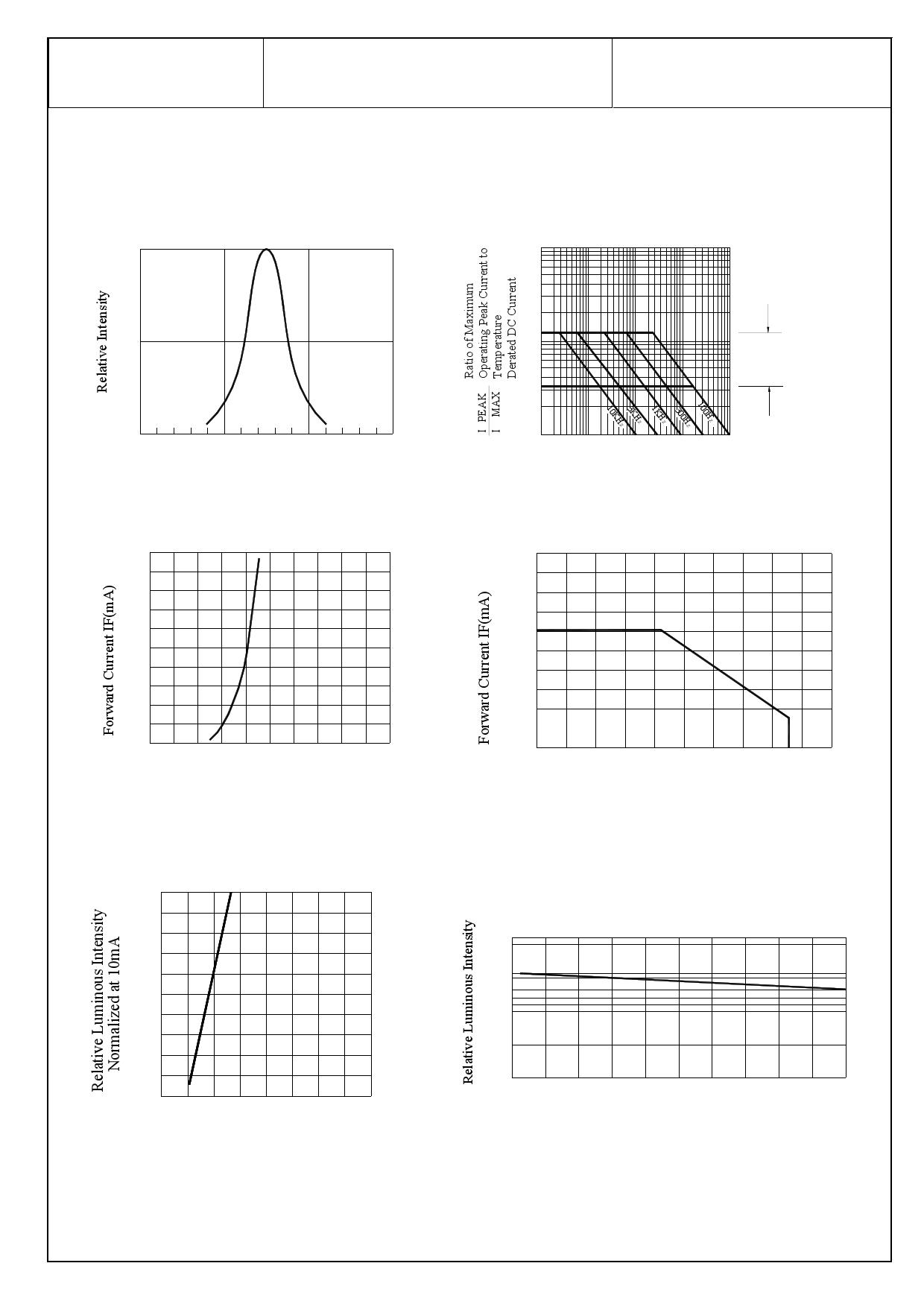 LC3171-61-M1 pdf