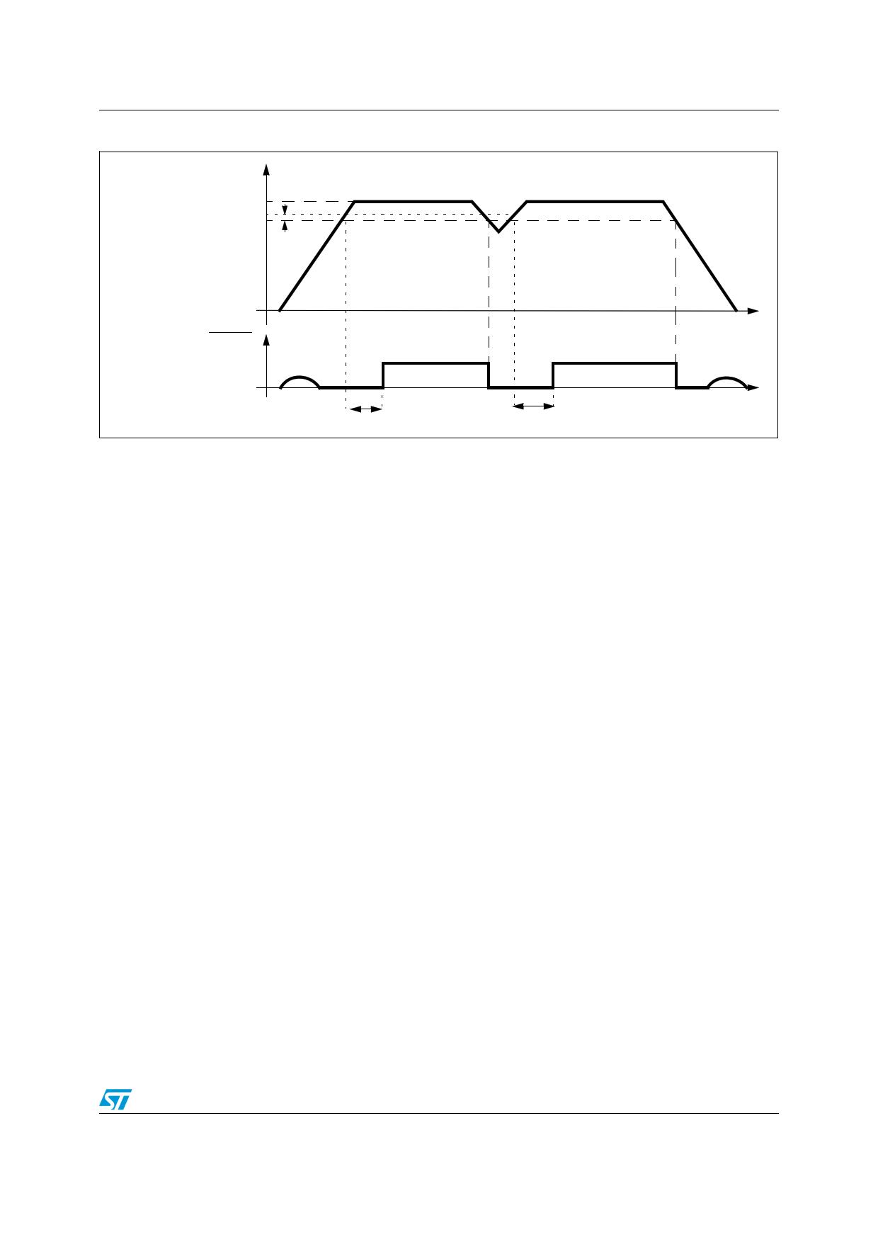 TDA8139D 전자부품, 판매, 대치품